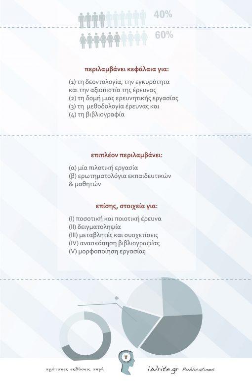 Οπισθόφυλλο, Εγχειρίδιο Ερευνητικής Εργασίας, Εκδόσεις iWrite